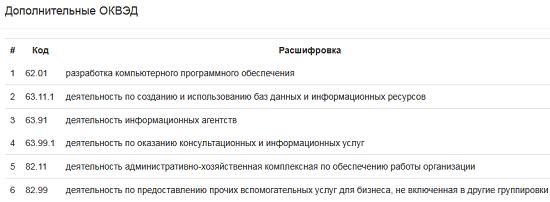 Reputaciya Moskva reputationmoscow moshenniki i vimogateli deneg5